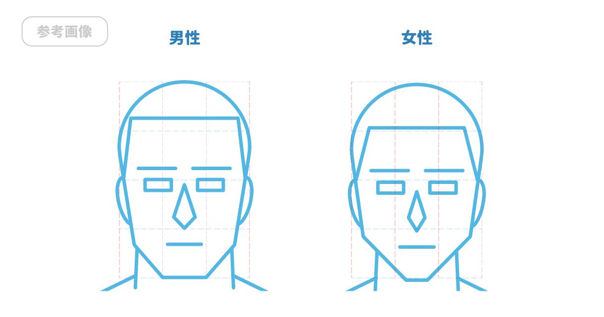 正面顔のアタリを模写してみよう